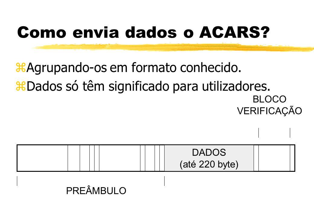 Como envia dados o ACARS.zAgrupando-os em formato conhecido.