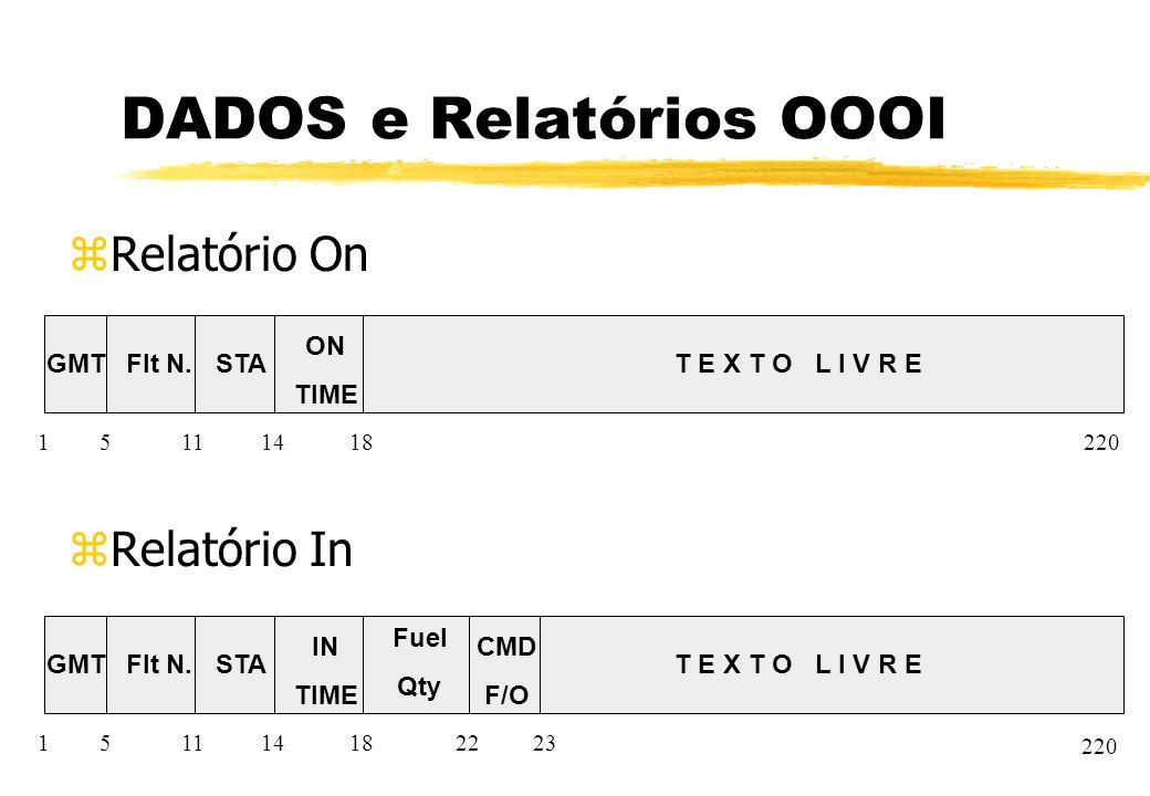 DADOS e Relatórios OOOI zRelatório On zRelatório In 220 GMTFlt N.STA IN TIME Fuel Qty CMD F/O T E X T O L I V R E 151114182223 GMTFlt N.STA ON TIME T E X T O L I V R E 15111418220