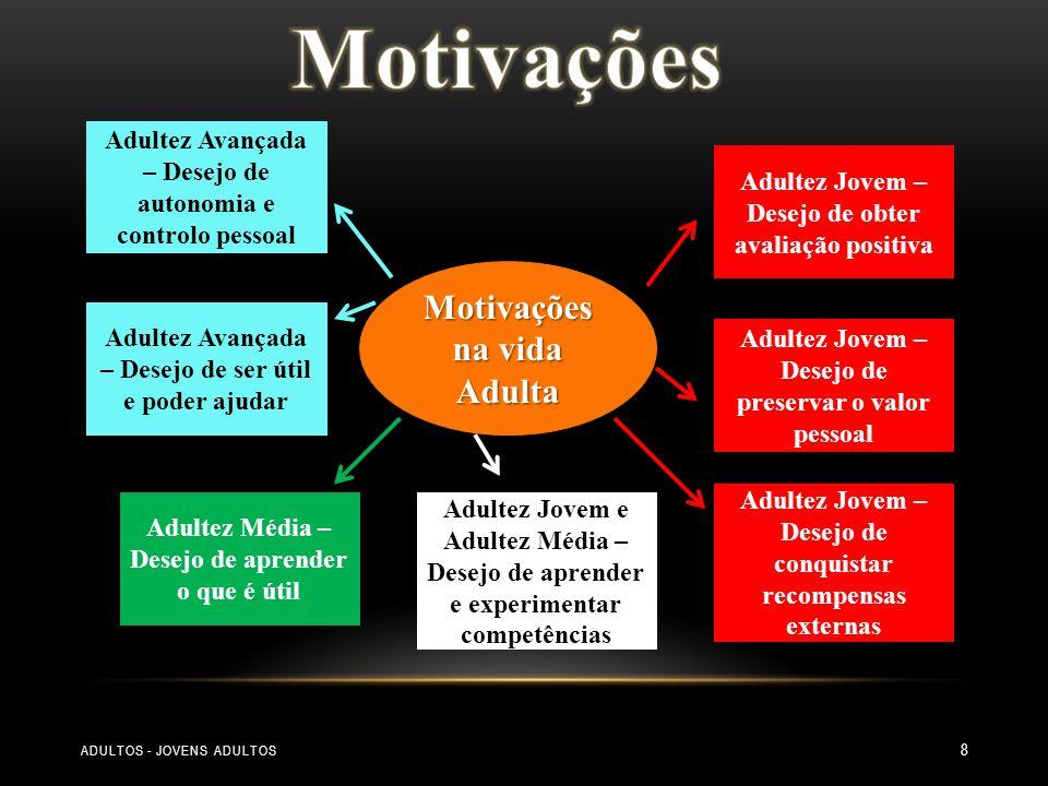 ADULTOS - JOVENS ADULTOS 8 Motivações na vida Adulta Adultez Jovem – Desejo de obter avaliação positiva Adultez Jovem – Desejo de preservar o valor pe