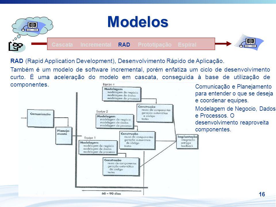16 Modelos IncrementalCascataRADPrototipaçãoEspiral RAD (Rapid Application Development), Desenvolvimento Rápido de Aplicação. Também é um modelo de so