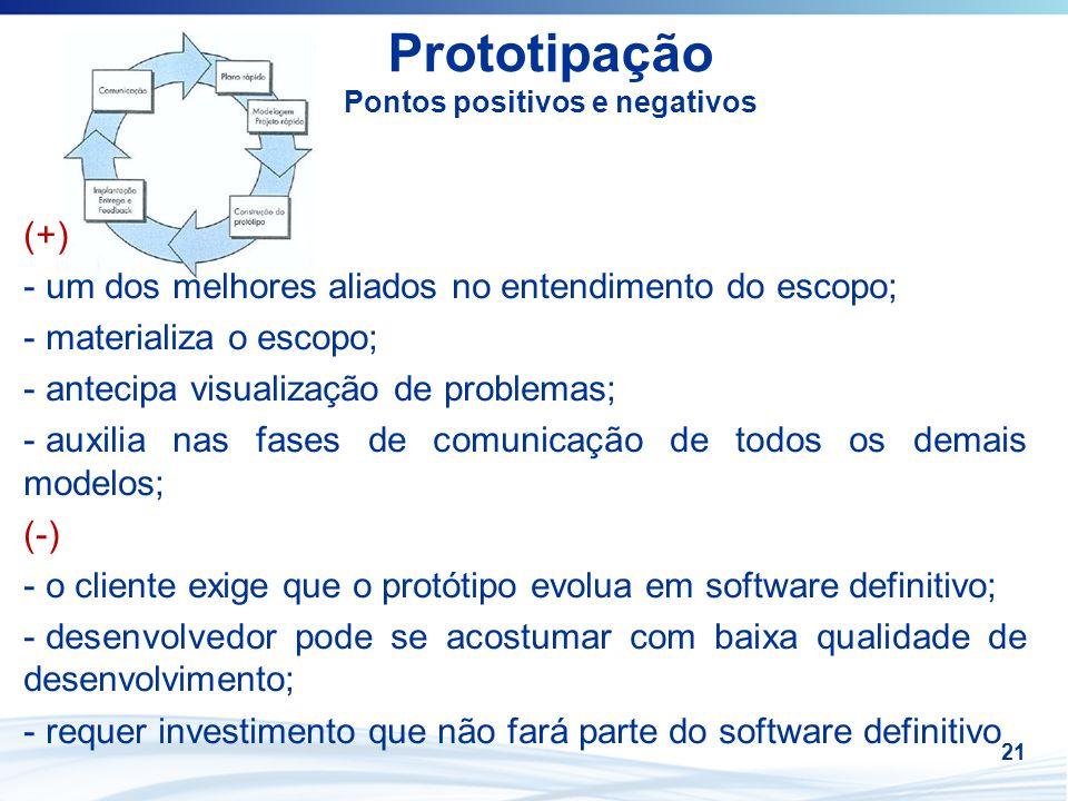 21 Prototipação Pontos positivos e negativos (+) - um dos melhores aliados no entendimento do escopo; - materializa o escopo; - antecipa visualização