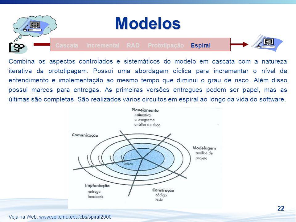 22 Modelos Combina os aspectos controlados e sistemáticos do modelo em cascata com a natureza iterativa da prototipagem. Possui uma abordagem cíclica