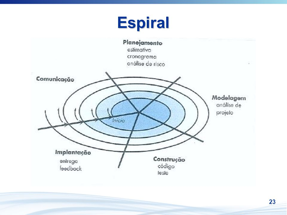 23 Espiral