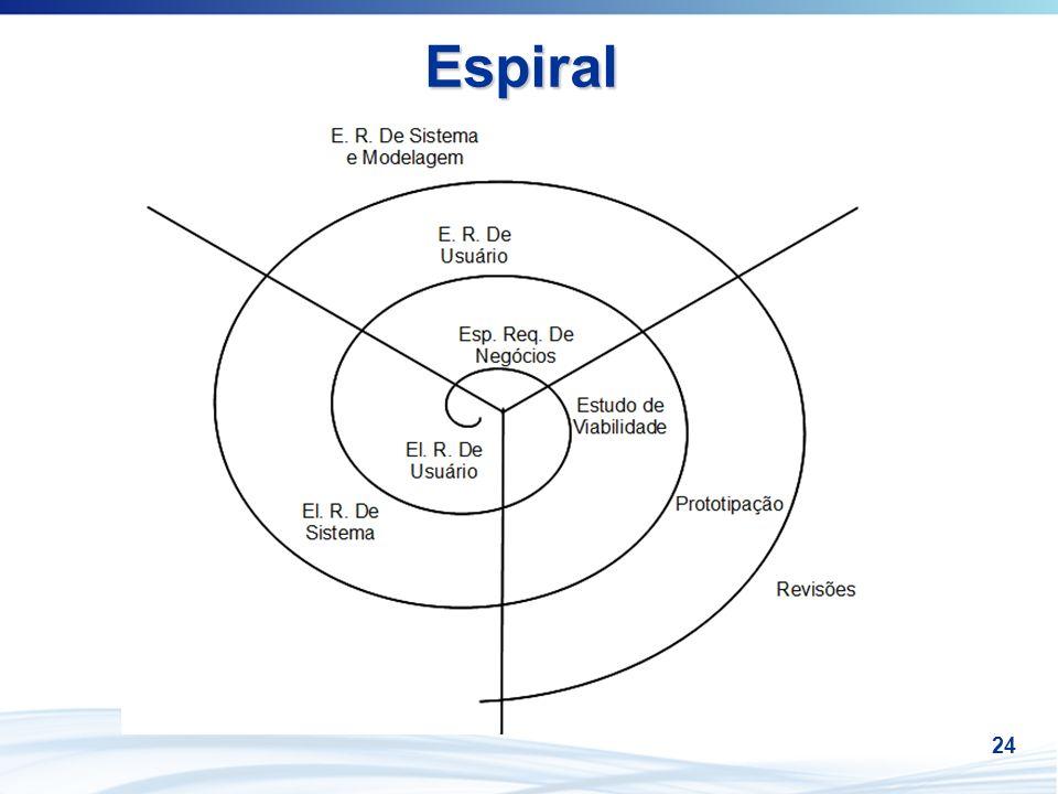 24 Espiral