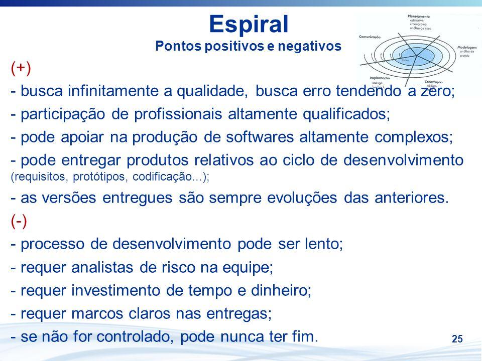 25 Espiral Pontos positivos e negativos (+) - busca infinitamente a qualidade, busca erro tendendo a zero; - participação de profissionais altamente q