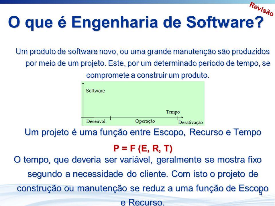 4 Um produto de software novo, ou uma grande manutenção são produzidos por meio de um projeto. Este, por um determinado período de tempo, se compromet