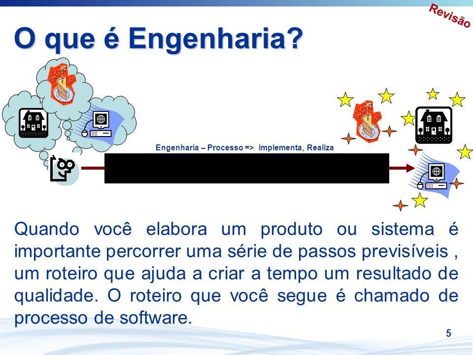 5 O que é Engenharia? Engenharia – Processo => Implementa, Realiza Quando você elabora um produto ou sistema é importante percorrer uma série de passo