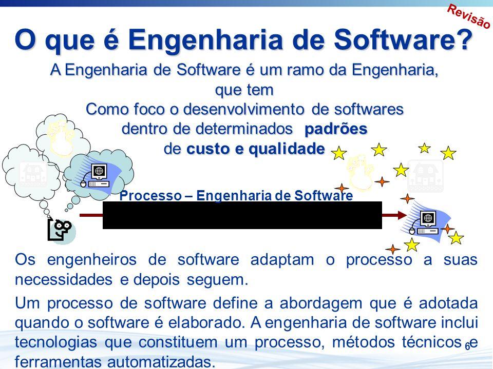 6 Processo – Engenharia de Software O que é Engenharia de Software? Os engenheiros de software adaptam o processo a suas necessidades e depois seguem.