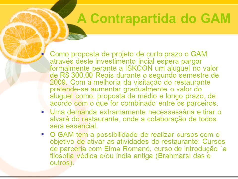 A Contrapartida do GAM Como proposta de projeto de curto prazo o GAM através deste investimento incial espera pargar formalmente perante a ISKCON um aluguel no valor de R$ 300,00 Reais durante o segundo semestre de 2009.
