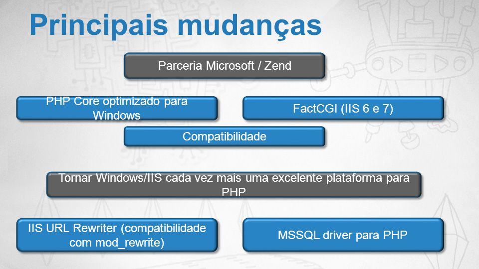 Principais mudanças Parceria Microsoft / Zend PHP Core optimizado para Windows FactCGI (IIS 6 e 7) Compatibilidade Tornar Windows/IIS cada vez mais um