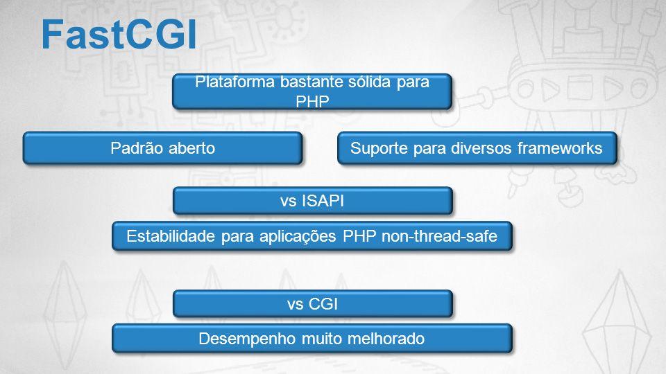 FastCGI Plataforma bastante sólida para PHP Padrão aberto Suporte para diversos frameworks vs ISAPI Estabilidade para aplicações PHP non-thread-safe v