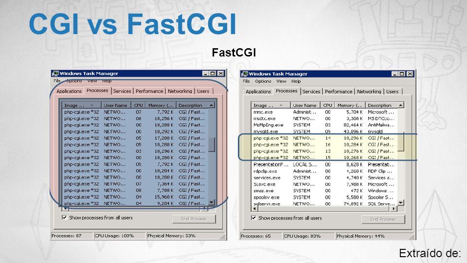 CGI vs FastCGI Extraído de: http://ruslany.net FastCGI