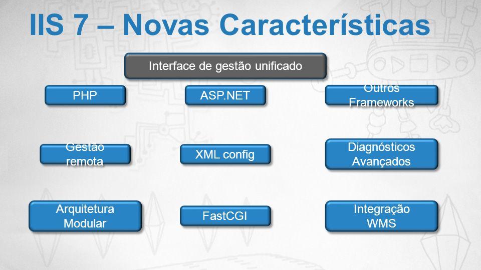 IIS 7 – Novas Características Interface de gestão unificado PHP ASP.NET Outros Frameworks Gestão remota XML config Diagnósticos Avançados Arquitetura