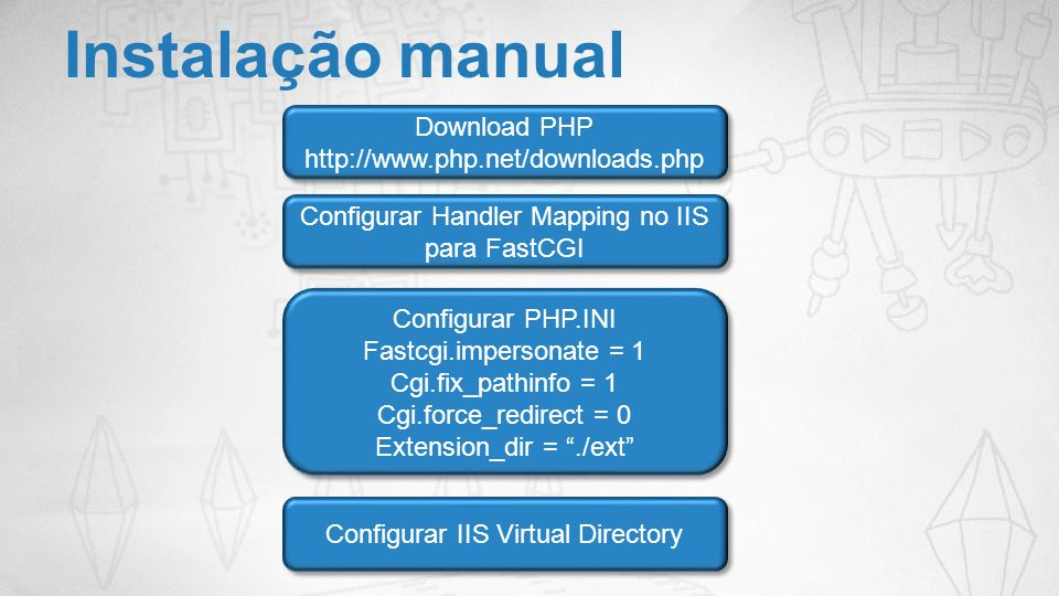 Instalação manual Download PHP http://www.php.net/downloads.php Download PHP http://www.php.net/downloads.php Configurar Handler Mapping no IIS para FastCGI Configurar PHP.INI Fastcgi.impersonate = 1 Cgi.fix_pathinfo = 1 Cgi.force_redirect = 0 Extension_dir =./ext Configurar PHP.INI Fastcgi.impersonate = 1 Cgi.fix_pathinfo = 1 Cgi.force_redirect = 0 Extension_dir =./ext Configurar IIS Virtual Directory