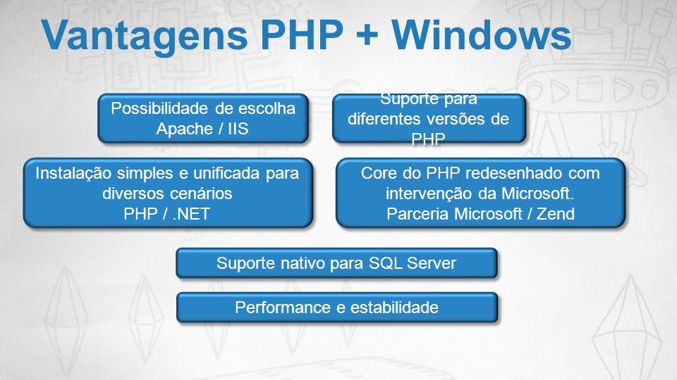 Vantagens PHP + Windows Suporte para diferentes versões de PHP Instalação simples e unificada para diversos cenários PHP /.NET Instalação simples e un