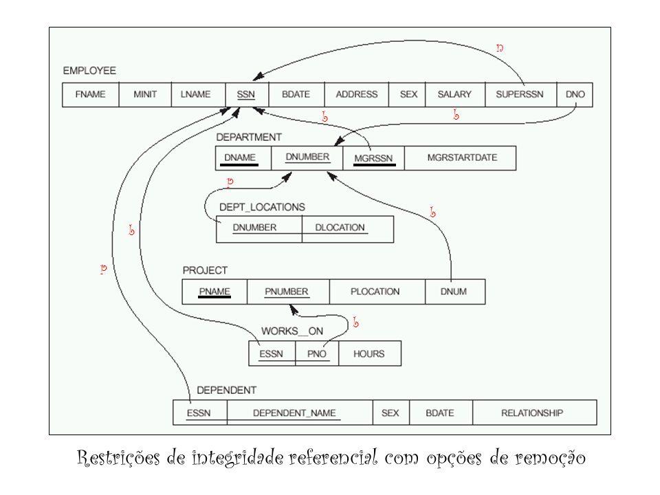 Restrições de integridade referencial com opções de remoção n p p b b b b b