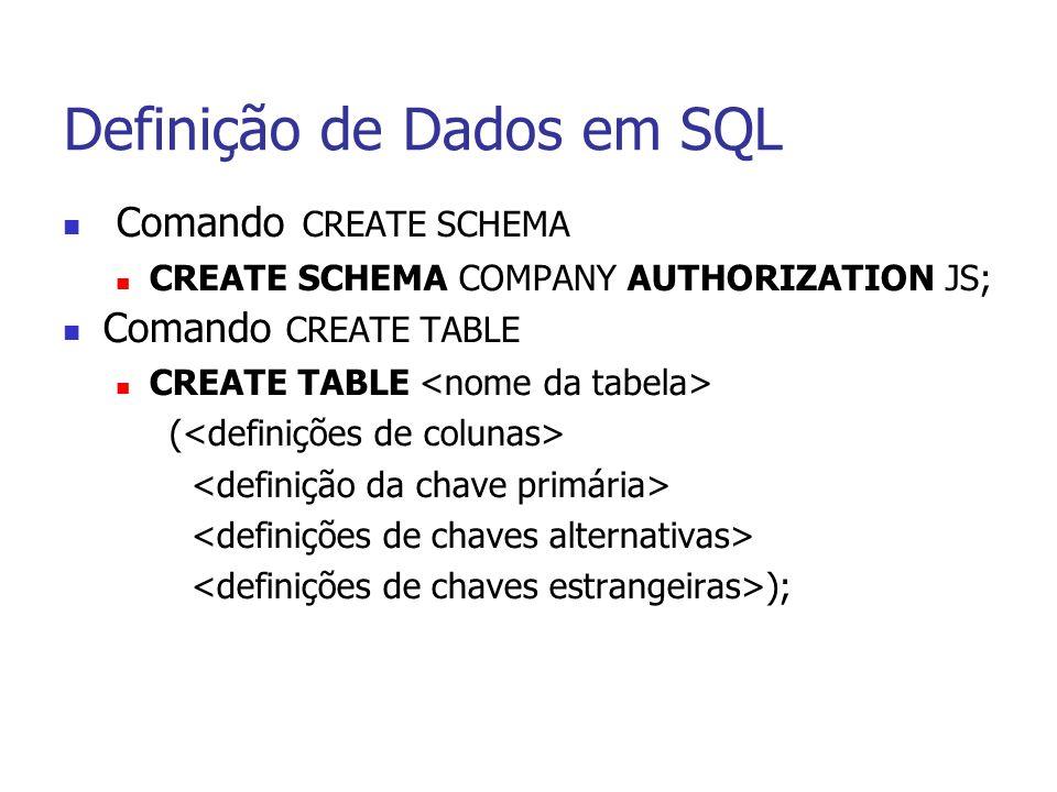 Definição de Dados em SQL Comando CREATE SCHEMA CREATE SCHEMA COMPANY AUTHORIZATION JS; Comando CREATE TABLE CREATE TABLE ( );