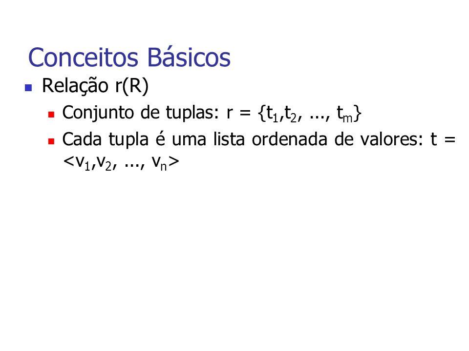 Conceitos Básicos Relação r(R) Conjunto de tuplas: r = {t 1,t 2,..., t m } Cada tupla é uma lista ordenada de valores: t =