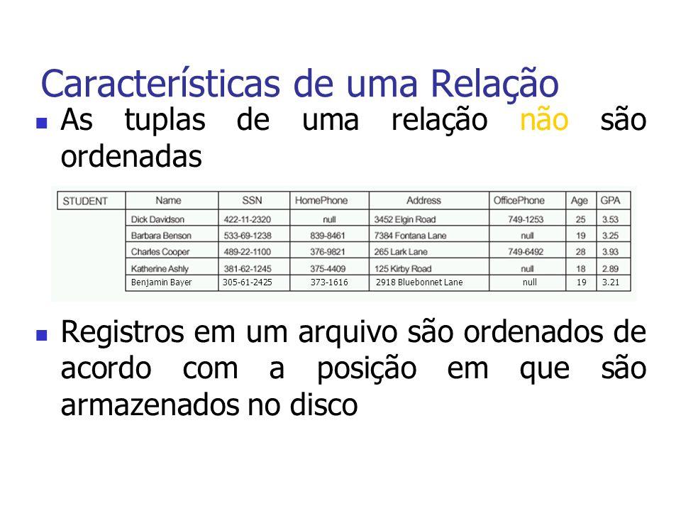 Características de uma Relação As tuplas de uma relação não são ordenadas Registros em um arquivo são ordenados de acordo com a posição em que são armazenados no disco Benjamin Bayer 305-61-2425 373-1616 2918 Bluebonnet Lane null 19 3.21