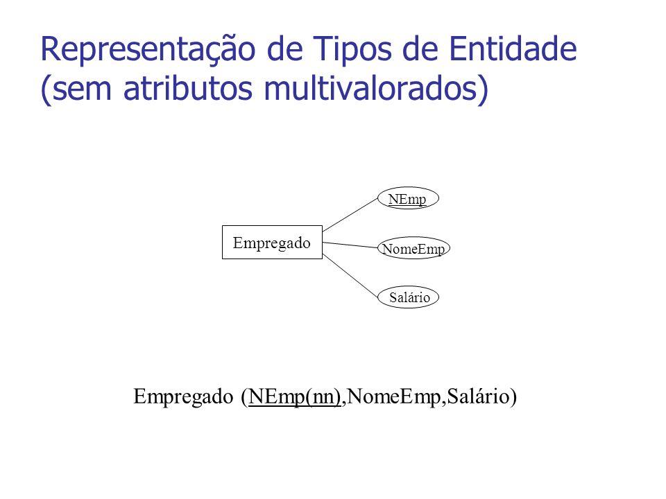 Representação de Tipos de Entidade (sem atributos multivalorados) Empregado NEmp NomeEmp Salário Empregado (NEmp(nn),NomeEmp,Salário)