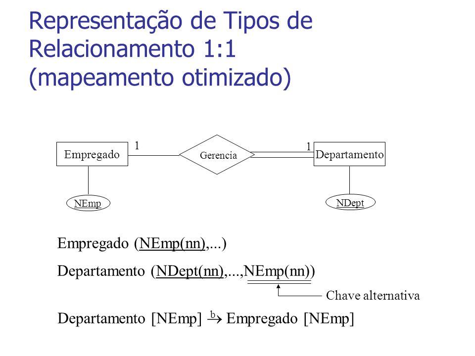Representação de Tipos de Relacionamento 1:1 (mapeamento otimizado) EmpregadoDepartamento 1 1 NEmp NDept Gerencia Empregado (NEmp(nn),...) Departamento (NDept(nn),...,NEmp(nn)) Departamento [NEmp] Empregado [NEmp] b Chave alternativa