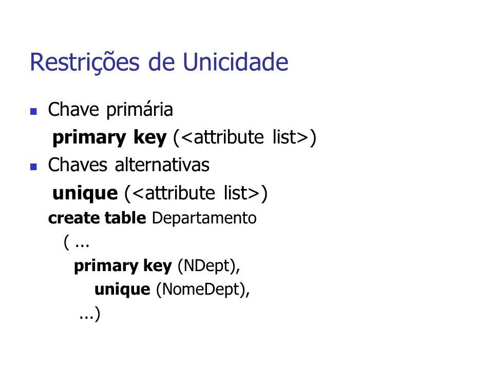 Restrições de Unicidade Chave primária primary key ( ) Chaves alternativas unique ( ) create table Departamento (...