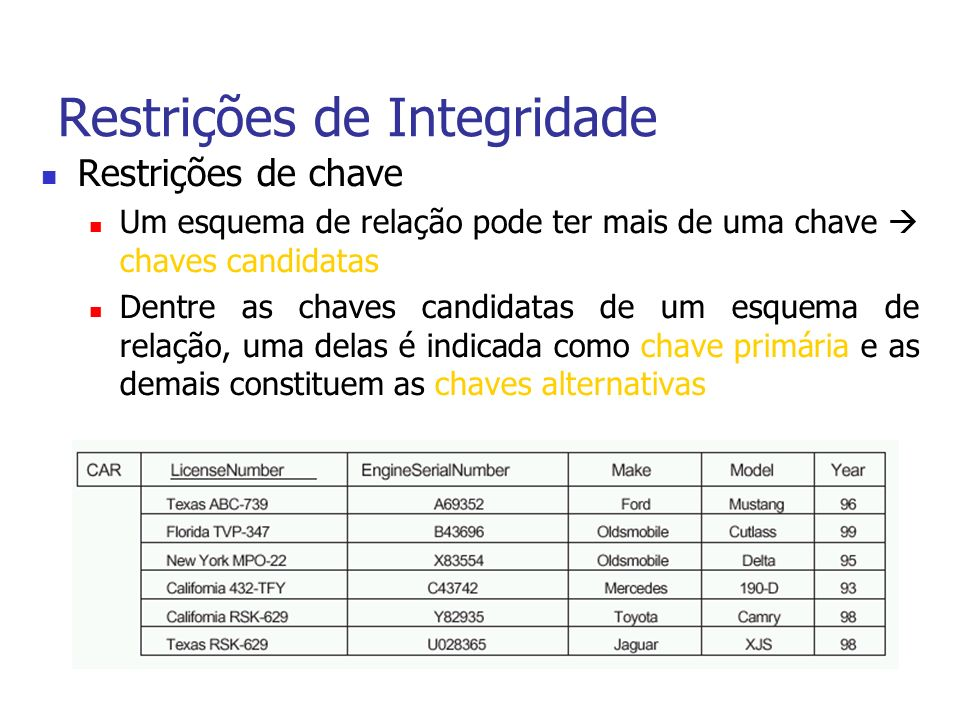 Atualizações em SQL Comando DELETE DELETE FROM EMPLOYEE WHERE LNAME=Brown; DELETE FROM EMPLOYEE WHERE DNO IN (SELECT DNUMBER FROM DEPARTMENT WHERE DNAME=Research); DELETE FROM EMPLOYEE;