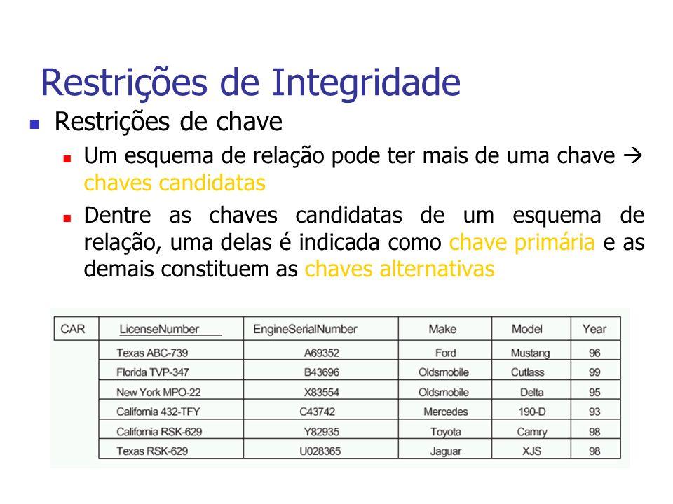 Restrições de Integridade Restrições em valores null Especifica se a um atributo é permitido ter valores null Exemplo.