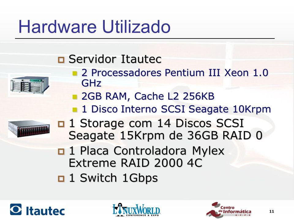 11 Hardware Utilizado Servidor Itautec Servidor Itautec 2 Processadores Pentium III Xeon 1.0 GHz 2 Processadores Pentium III Xeon 1.0 GHz 2GB RAM, Cac