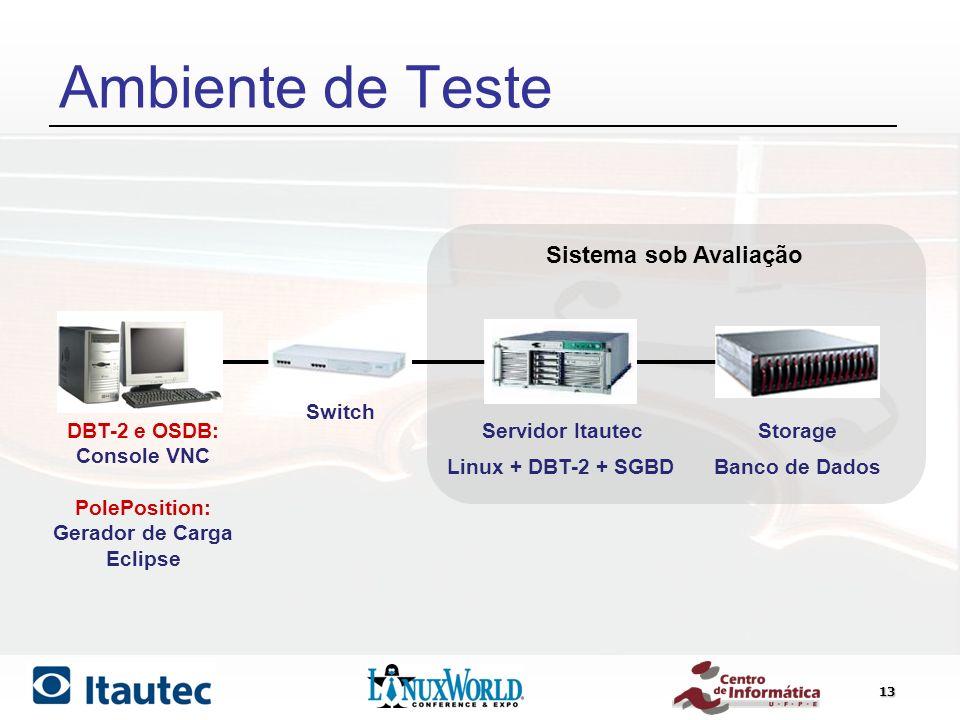 13 Ambiente de Teste DBT-2 e OSDB: Console VNC PolePosition: Gerador de Carga Eclipse StorageServidor Itautec Sistema sob Avaliação Switch Linux + DBT