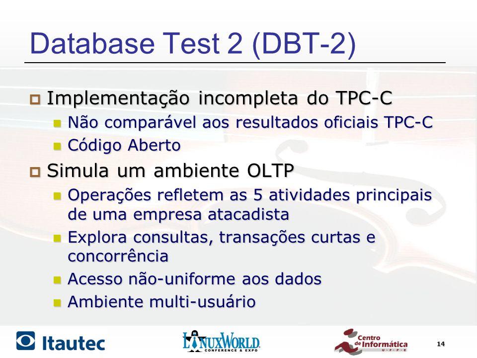 14 Database Test 2 (DBT-2) Implementação incompleta do TPC-C Implementação incompleta do TPC-C Não comparável aos resultados oficiais TPC-C Não compar