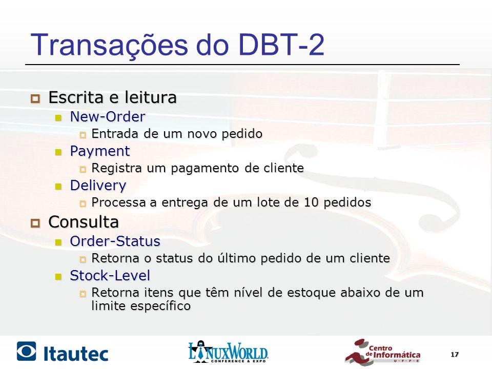 17 Transações do DBT-2 Escrita e leitura Escrita e leitura New-Order New-Order Entrada de um novo pedido Entrada de um novo pedido Payment Payment Reg