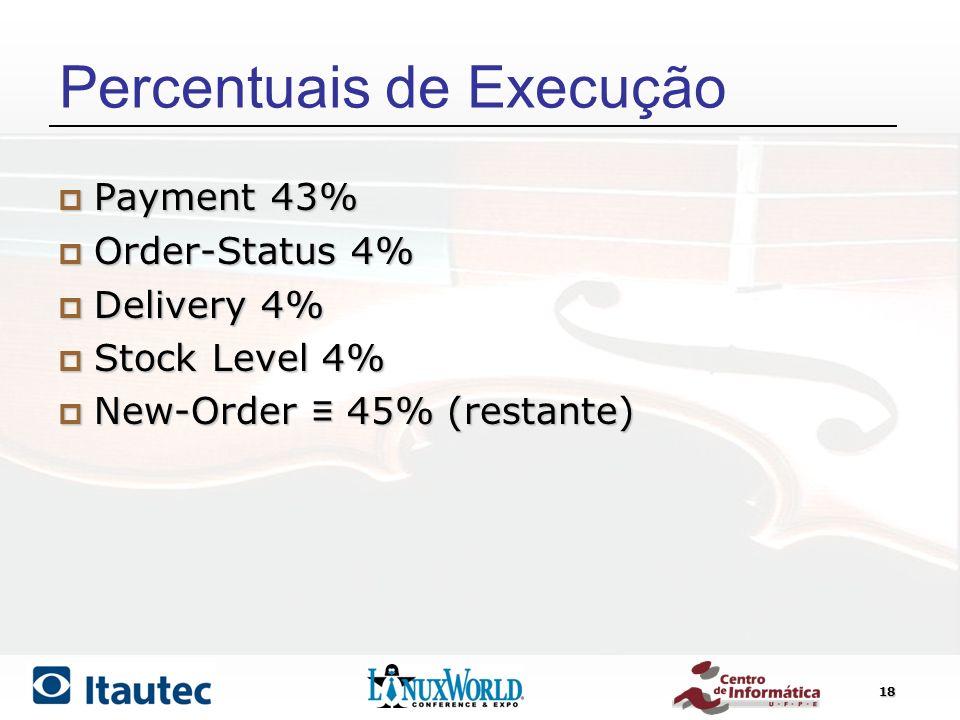18 Percentuais de Execução Payment 43% Payment 43% Order-Status 4% Order-Status 4% Delivery 4% Delivery 4% Stock Level 4% Stock Level 4% New-Order 45%
