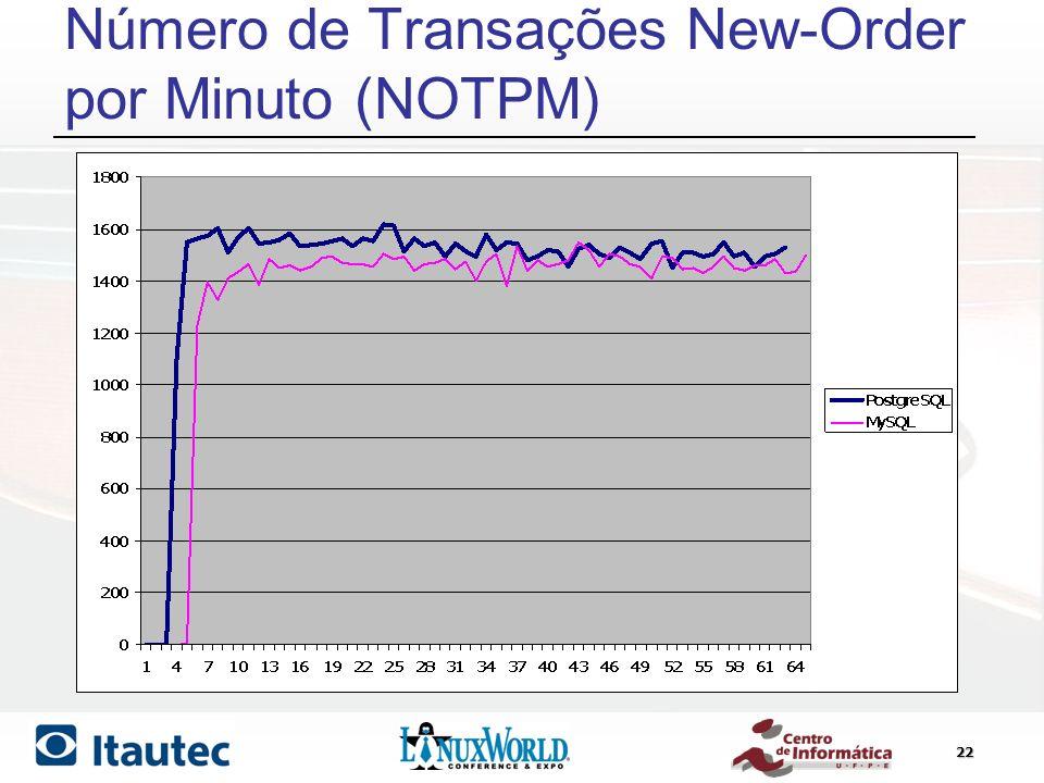 22 Número de Transações New-Order por Minuto (NOTPM)