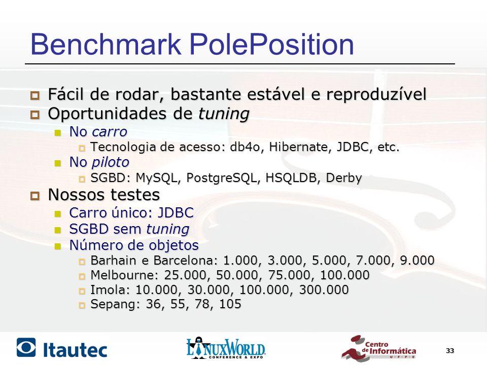 33 Benchmark PolePosition Fácil de rodar, bastante estável e reproduzível Fácil de rodar, bastante estável e reproduzível Oportunidades de tuning Opor
