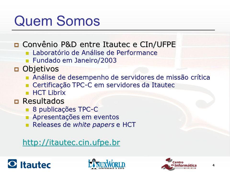 4 Quem Somos Convênio P&D entre Itautec e CIn/UFPE Convênio P&D entre Itautec e CIn/UFPE Laboratório de Análise de Performance Laboratório de Análise