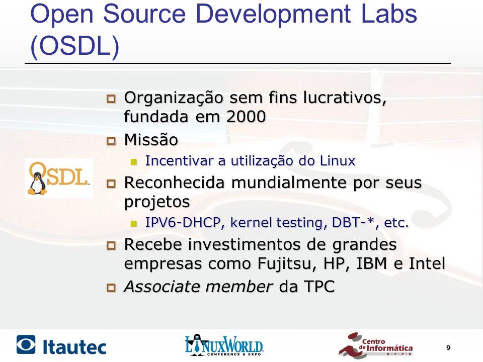 9 Open Source Development Labs (OSDL) Organização sem fins lucrativos, fundada em 2000 Organização sem fins lucrativos, fundada em 2000 Missão Missão