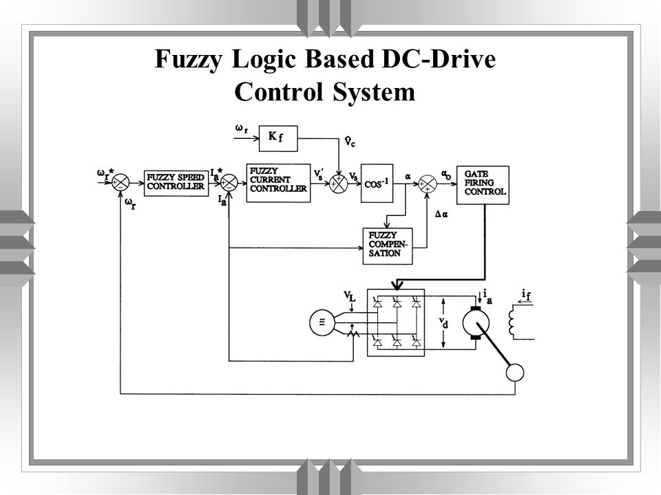 Fuzzy Logic Based DC-Drive Control System
