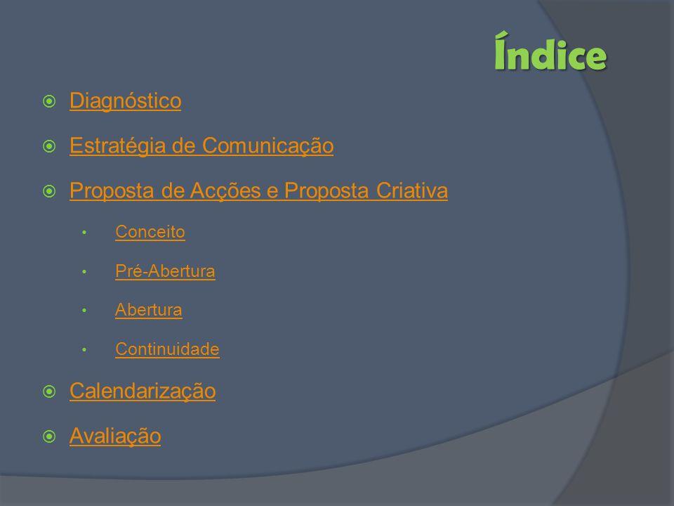 Diagnóstico Estratégia de Comunicação Proposta de Acções e Proposta Criativa Conceito Pré-Abertura Abertura Continuidade Calendarização Avaliação Índi