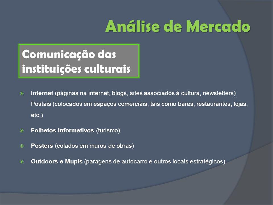Análise de Mercado Comunicação das instituições culturais Internet (páginas na internet, blogs, sites associados à cultura, newsletters) Postais (colo