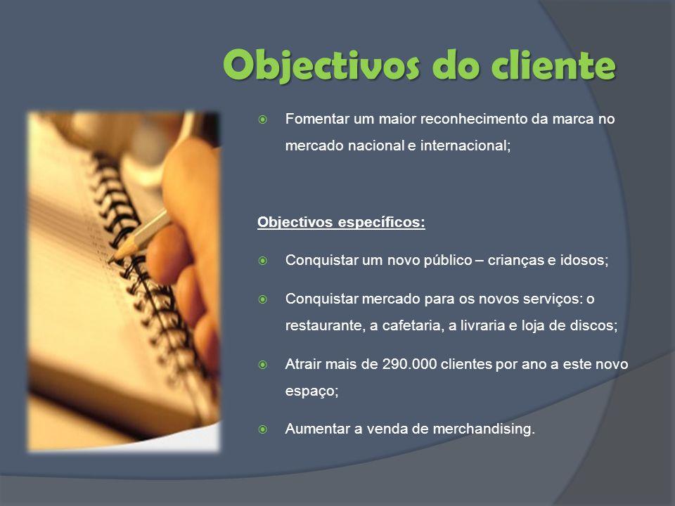 Objectivos do cliente Fomentar um maior reconhecimento da marca no mercado nacional e internacional; Objectivos específicos: Conquistar um novo públic