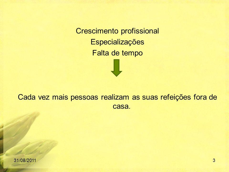 Crescimento profissional Especializações Falta de tempo Cada vez mais pessoas realizam as suas refeições fora de casa. 31/08/20113
