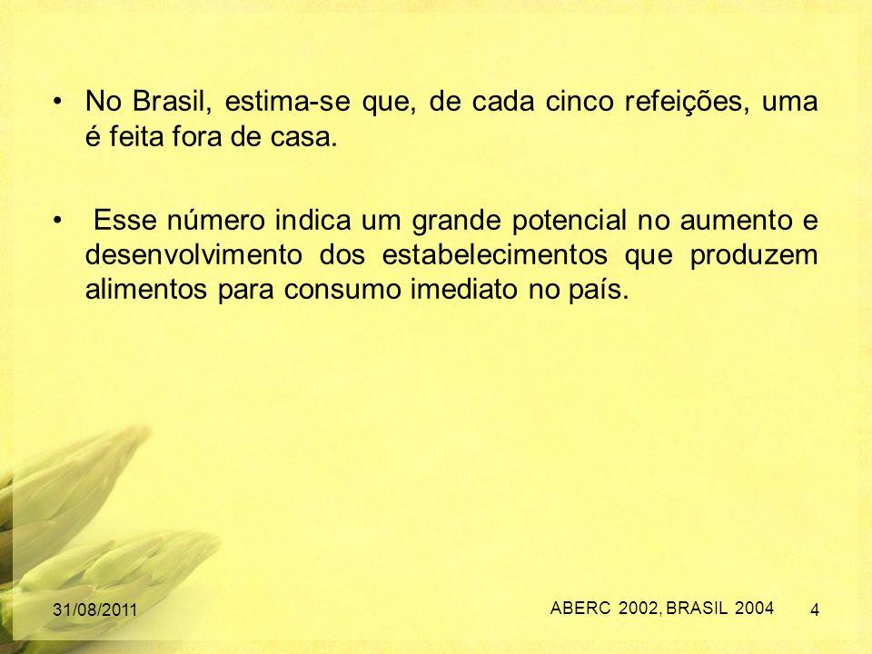 No Brasil, estima-se que, de cada cinco refeições, uma é feita fora de casa. Esse número indica um grande potencial no aumento e desenvolvimento dos e