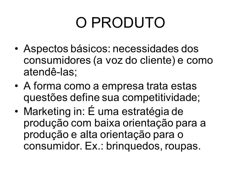 O PRODUTO Aspectos básicos: necessidades dos consumidores (a voz do cliente) e como atendê-las; A forma como a empresa trata estas questões define sua competitividade; Marketing in: É uma estratégia de produção com baixa orientação para a produção e alta orientação para o consumidor.
