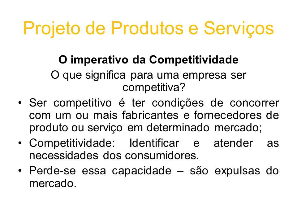Projeto de Produtos e Serviços O imperativo da Competitividade O que significa para uma empresa ser competitiva.