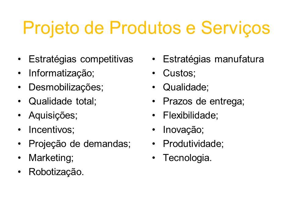 Projeto de Produtos e Serviços Estratégias competitivas Informatização; Desmobilizações; Qualidade total; Aquisições; Incentivos; Projeção de demandas; Marketing; Robotização.