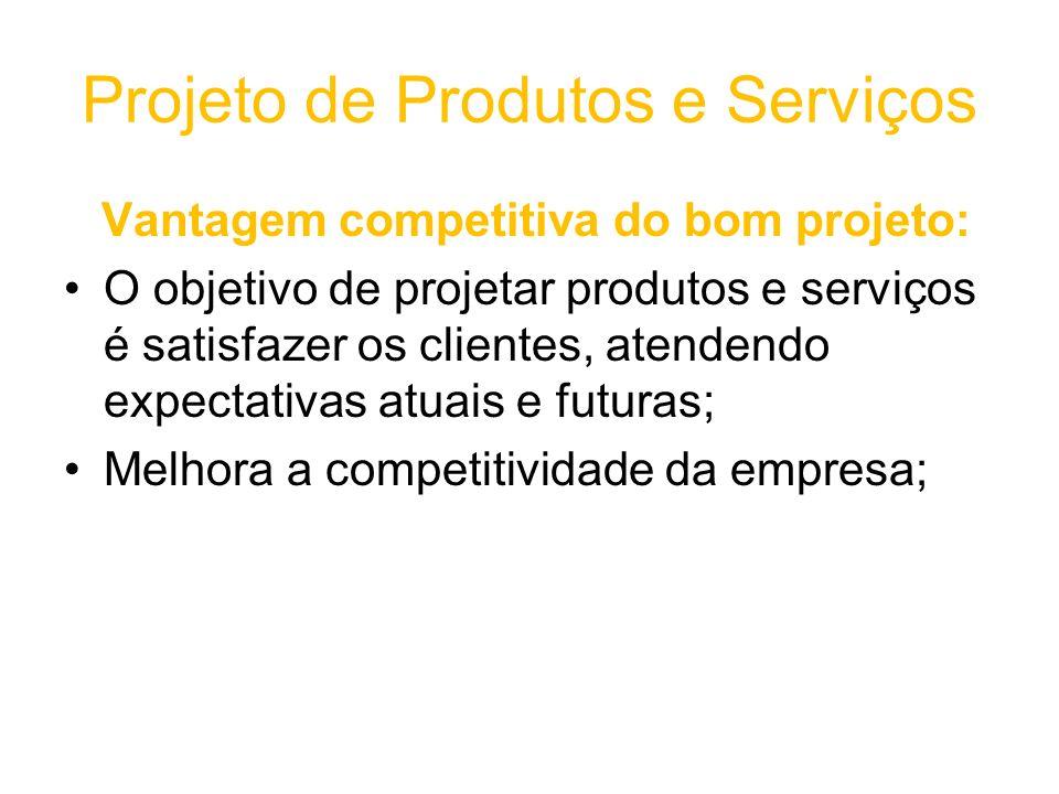 Projeto de Produtos e Serviços Vantagem competitiva do bom projeto: O objetivo de projetar produtos e serviços é satisfazer os clientes, atendendo expectativas atuais e futuras; Melhora a competitividade da empresa;