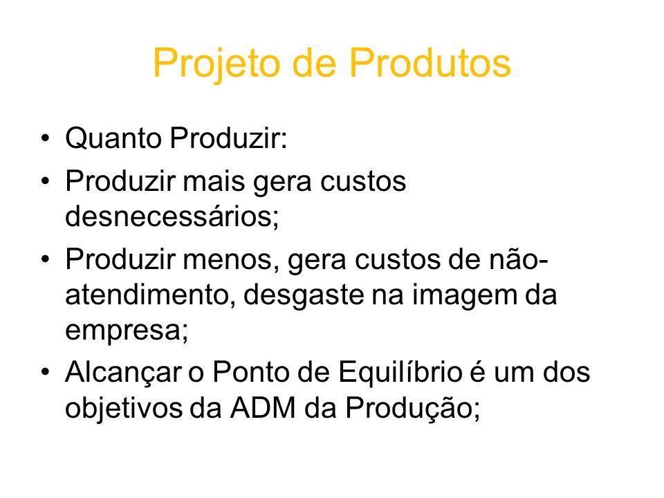 Projeto de Produtos Quanto Produzir: Produzir mais gera custos desnecessários; Produzir menos, gera custos de não- atendimento, desgaste na imagem da empresa; Alcançar o Ponto de Equilíbrio é um dos objetivos da ADM da Produção;