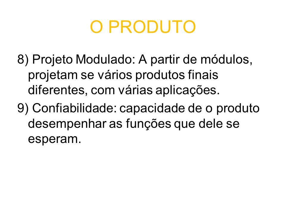 O PRODUTO 8) Projeto Modulado: A partir de módulos, projetam se vários produtos finais diferentes, com várias aplicações.