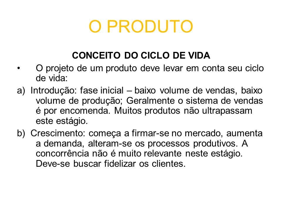 O PRODUTO CONCEITO DO CICLO DE VIDA O projeto de um produto deve levar em conta seu ciclo de vida: a) Introdução: fase inicial – baixo volume de vendas, baixo volume de produção; Geralmente o sistema de vendas é por encomenda.